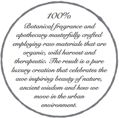 100-percent-botanical-fragrance-therapeutate-parfums