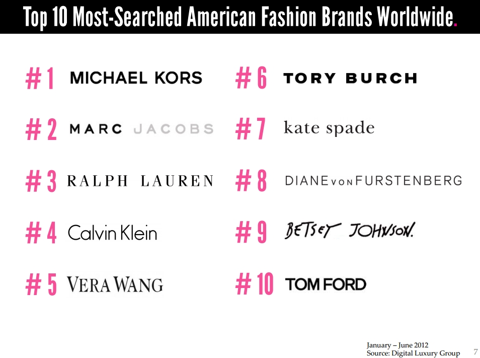 Fashion Brands of The World - Top 10 Luxury Fashion Brands 69