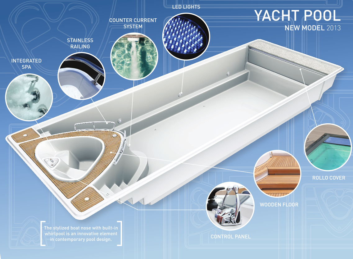 New luxury yacht technology in the latest swimming for Latest swimming pool