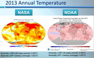 Earth continues to experience warmer temperatures: NASA