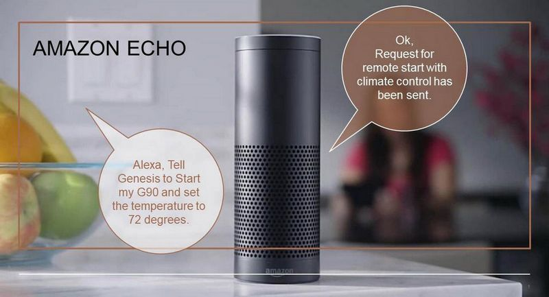 Amazon Alexa skill for Genesis. How It Works-