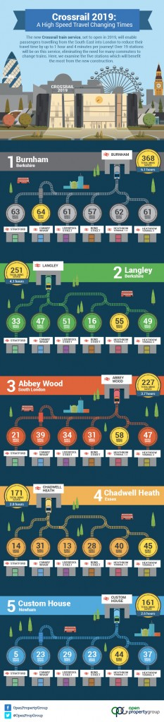 Crossrail_Infographic