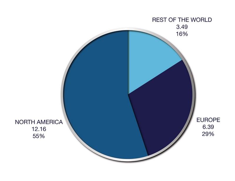 Cruise Lines International Association study