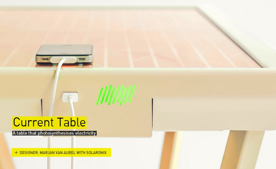 Current table -A table that photosynthesises electricity- The Designs of the Year 2015 nominees @ Design Museum London