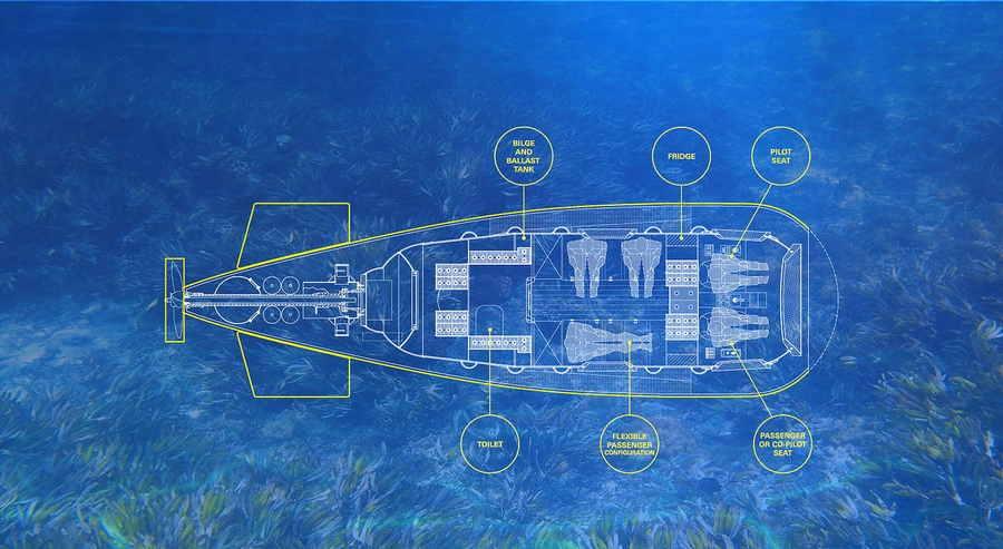 Luxury Yellow Submarine by GSE Trieste, the VAS 525 60 - specifications interior