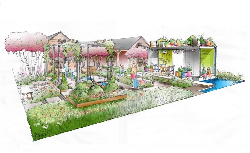 RHS - Royal Horticultural Society