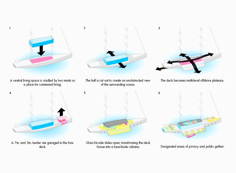 SALT _ Glass sailing yacht concept by Lujac Desautel-2015 superyacht design