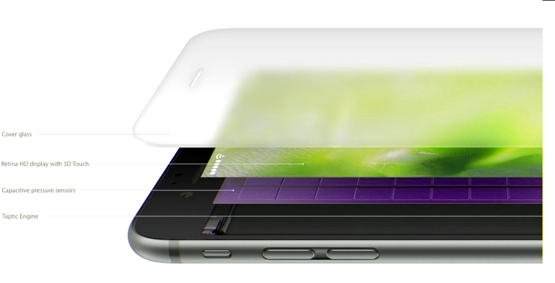 The iPhone 6S 3D Touch A Touch of Class-