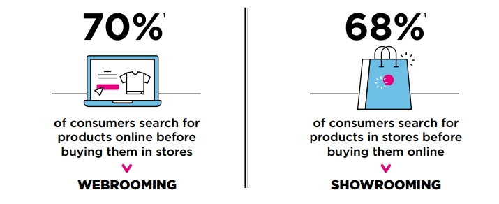 using-big-data-in-retail-pop-up-stores-means-better-business