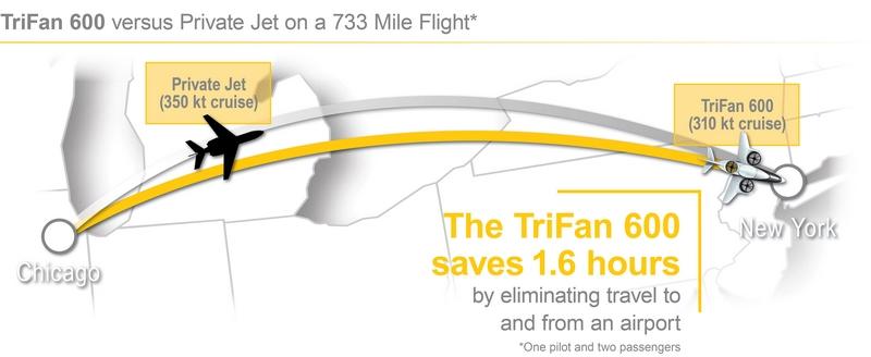 XTI TriFan 600 vertical takeoff airplane-2luxury2