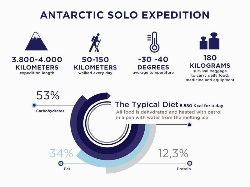 antarctic solo exhibition
