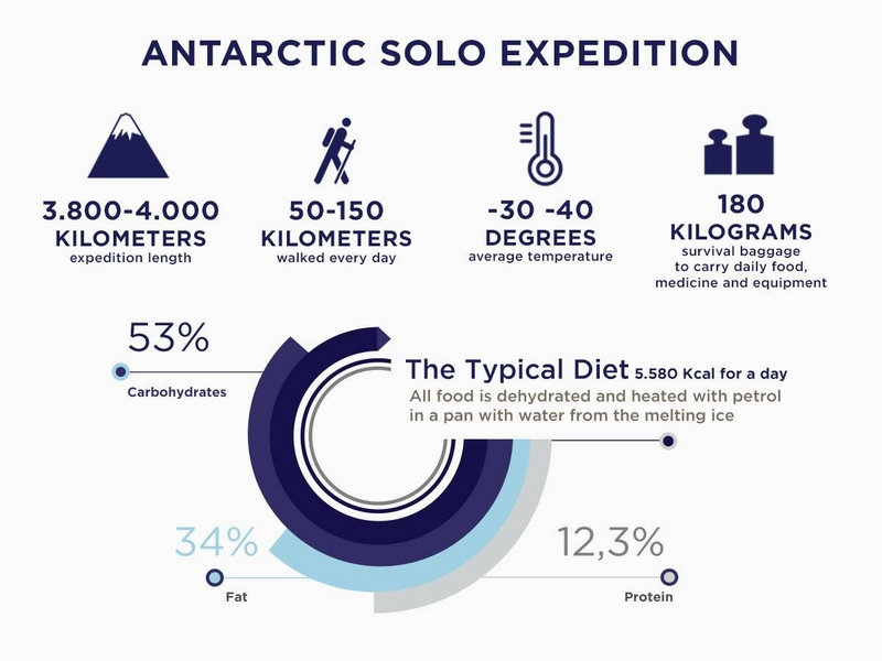 antarctic solo exhibition