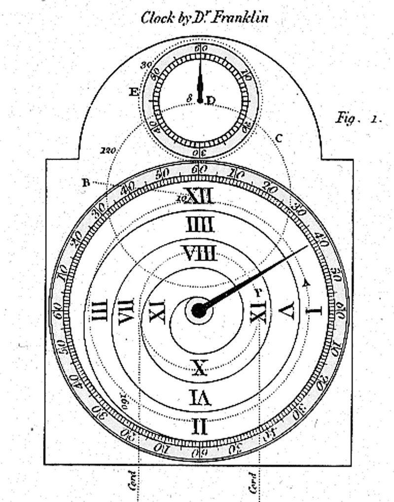 benjamin franklin clock invention