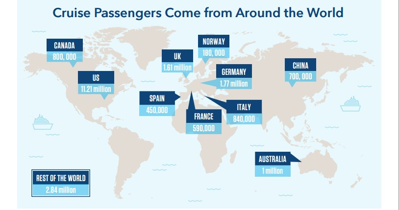 cruise passengers come from around the world