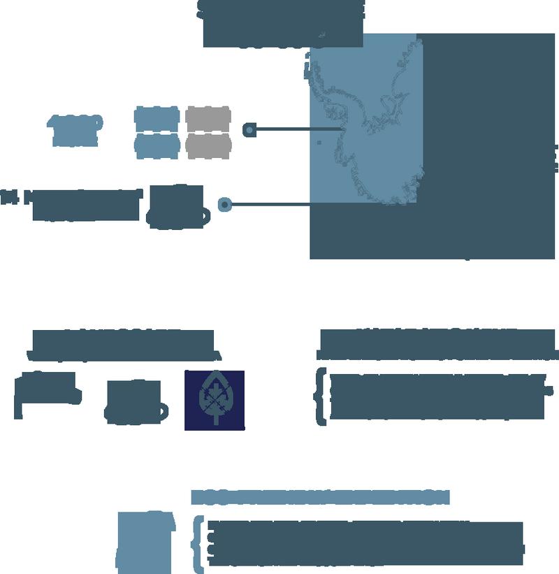 journey-infographic-2