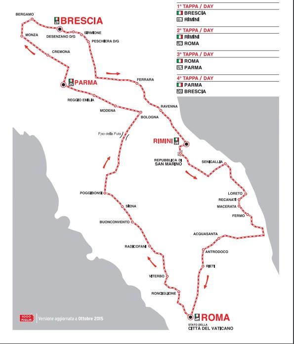mille miglia2016 route
