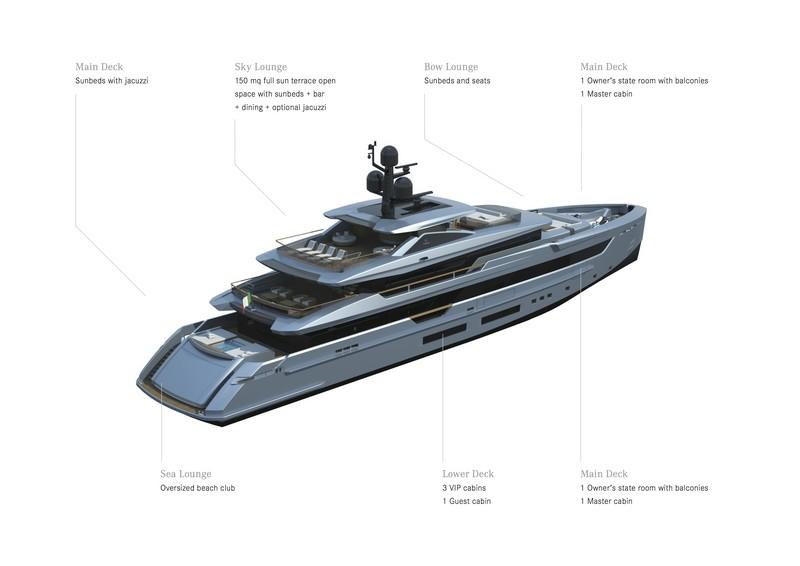 tankoa-yachts-s531-infografics