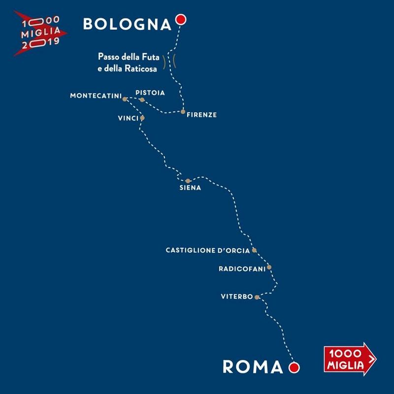 1000 Mille Miglia Route