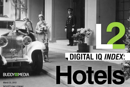 Four Seasons, Hilton and Marriott top second annual Digital IQ Index: Hotels