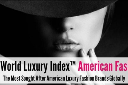 Michael Kors is the most searched for American fashion brand