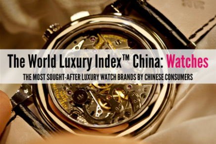 The most sought-after luxury timepiece brands in China