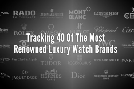 The Most Popular Haute Horlogerie brands