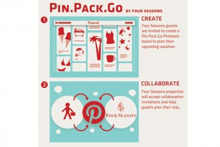 Four Seasons' new virtual concierge service on Pinterest