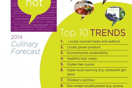 Environmental sustainability among top restaurant menus trends for 2014