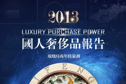 The preferences of China's luxury consumers