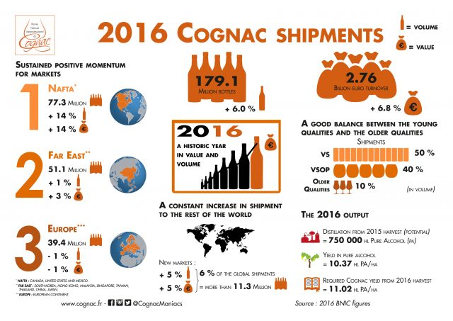 2016-Cognac-inforgraphic