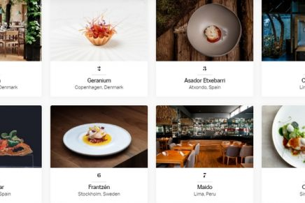 Noma Restaurant Took over the No.1 position from Mirazur and becomes The World's Best Restaurant 2021