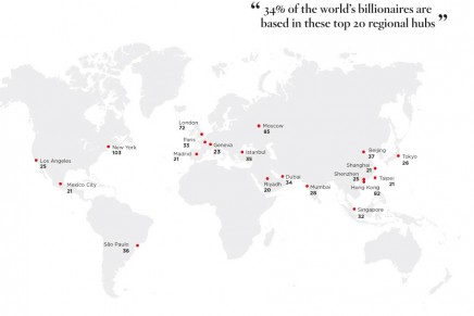 The typical billionaire's wealth. Study