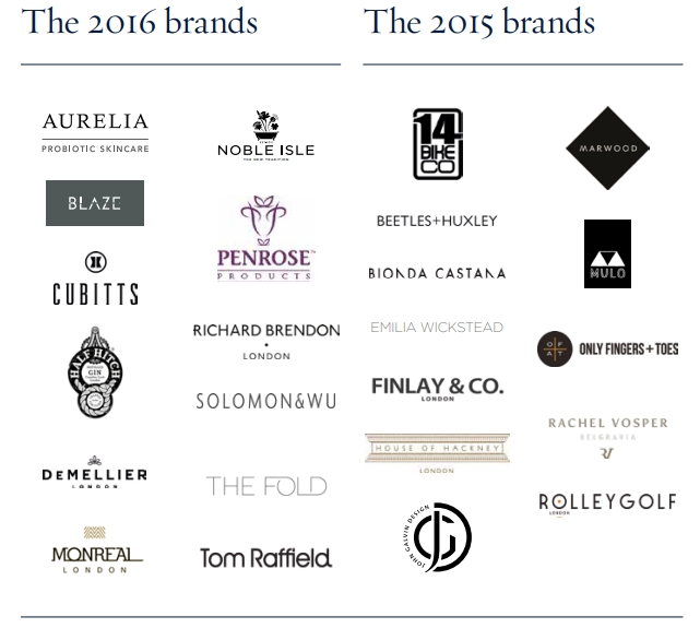 Brands of Tomorrow 2015-2016 brands