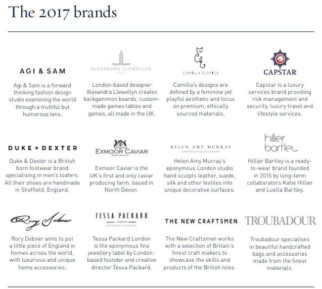 Brands of Tomorrow 2017 brands