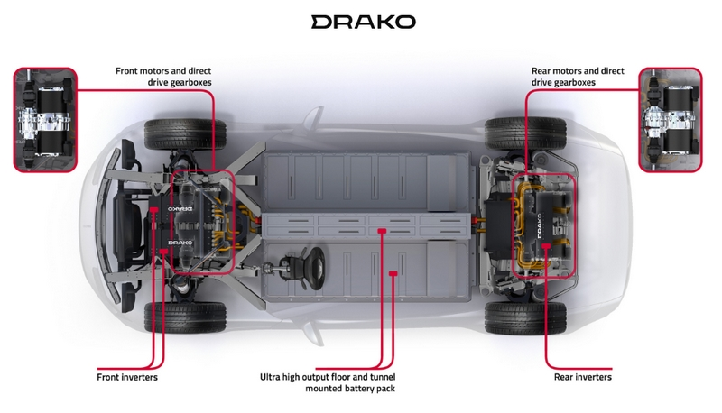 Drako Motors GTE 2019 - architecture