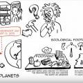 Earth Footprint Network 2015 - Earth Overshoot Day 2015