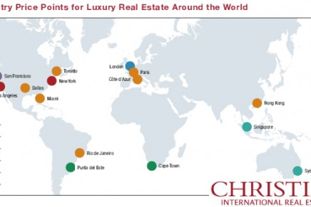 Luxury real estate sales surged around the world.