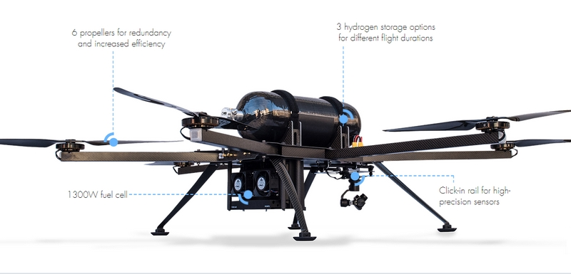 HES Hycopter H2 Drone-
