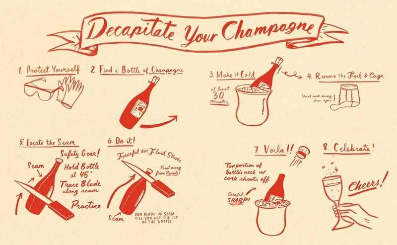 How to drink like a millionaire education book- decapitate your champagne