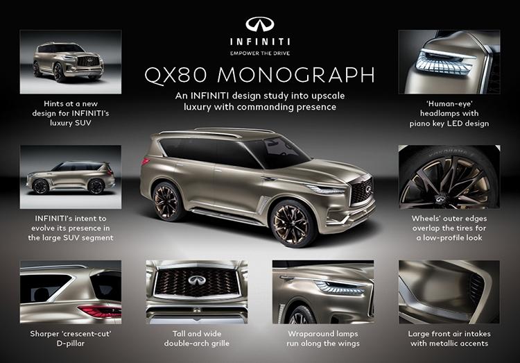 Infiniti QX80 Monograph SUV - all the details