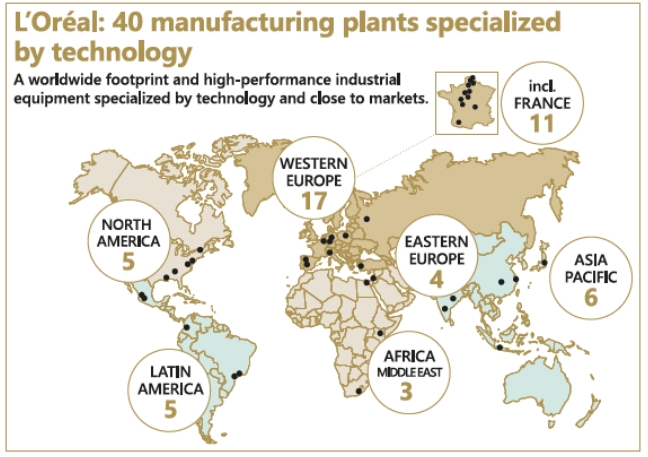 L'Oréal announces plan to further develop its manufacturing plants