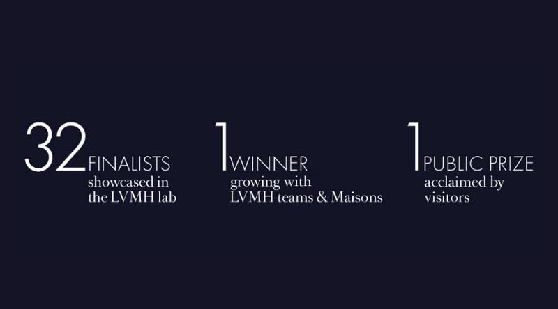 LVMH prize for innovation 2017-