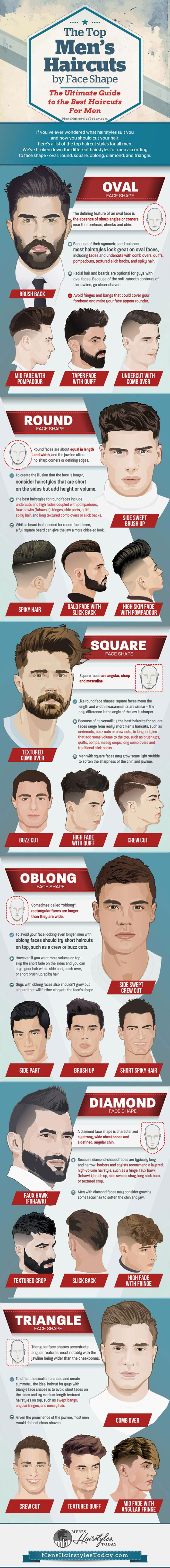 MHT Hairstyles By Face Shape Graphic