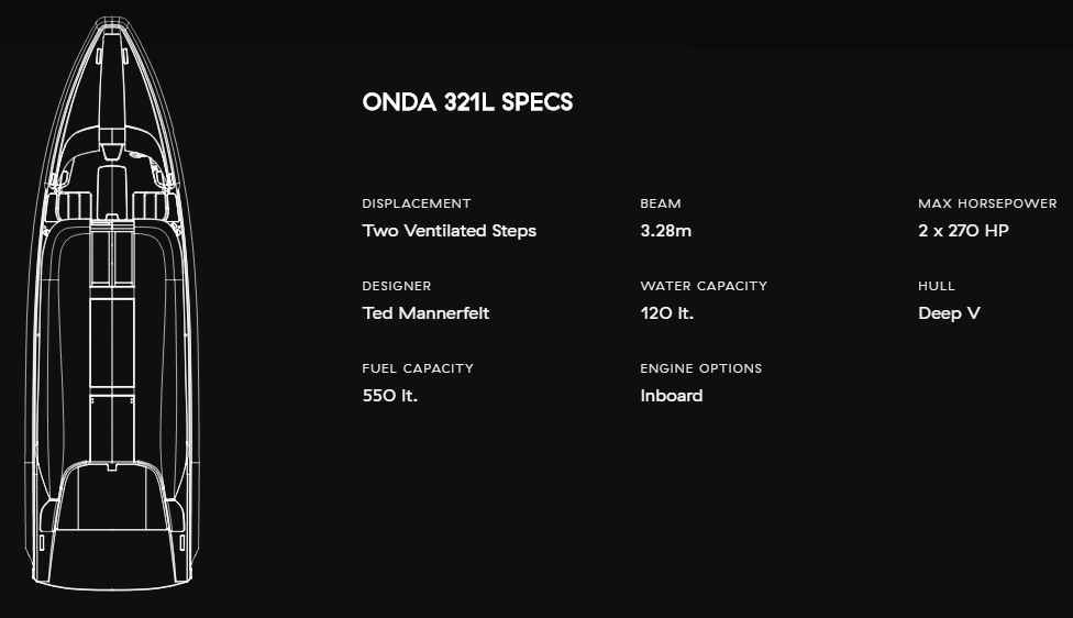 Onda 321L Specs