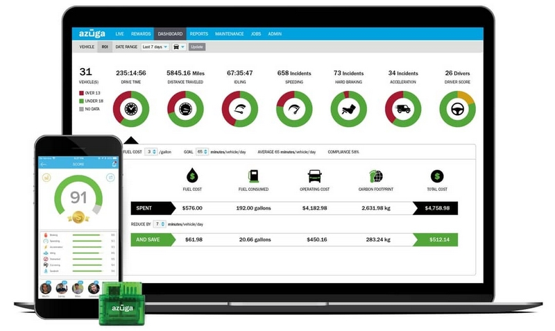 Put Azuga GPS fleet tracking software to work for you and your drivers