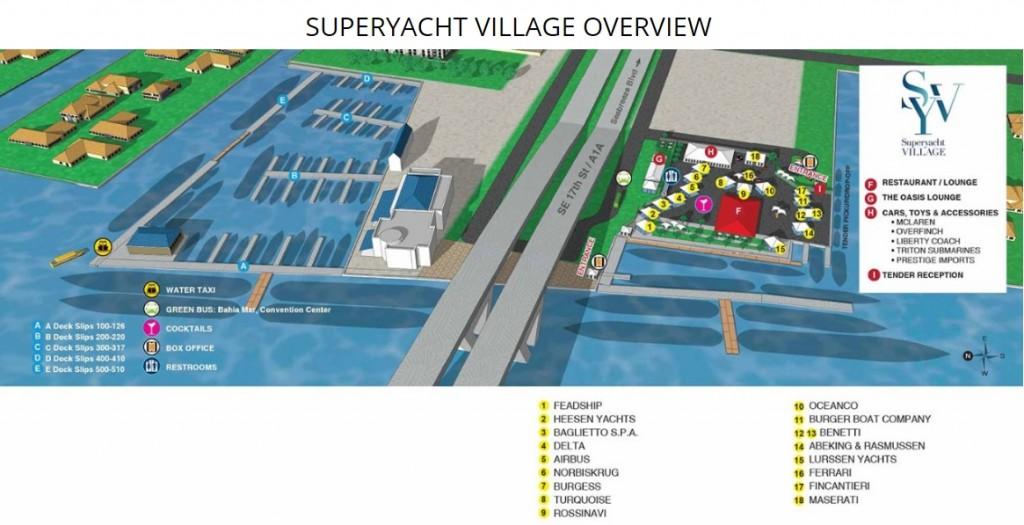 SuperYacht Village Overview