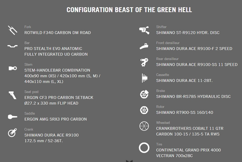 The Beast of the Green Hell combines the best technology from the four wheeled and two wheeled racing worlds