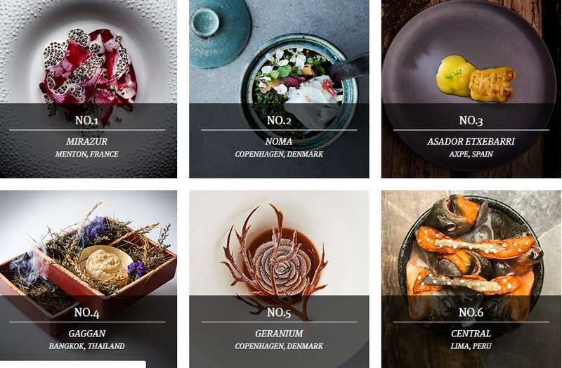 Top 10 Restaurants in The 2019 World's 50 Best Restaurants List