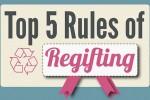 Should You Regift?