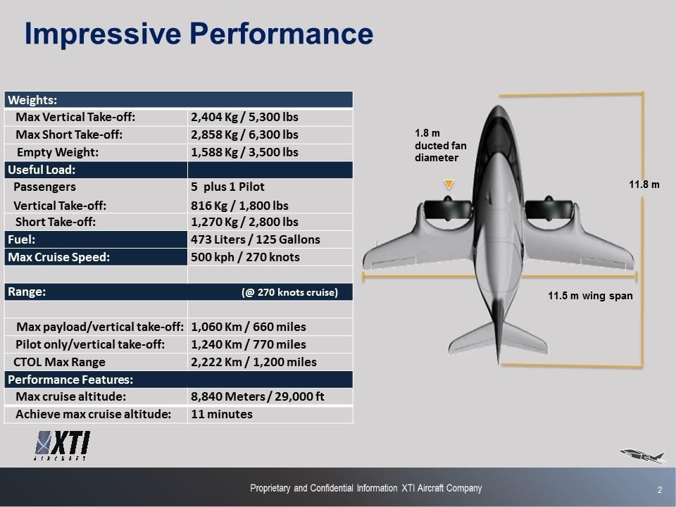 TriFan_600-performance